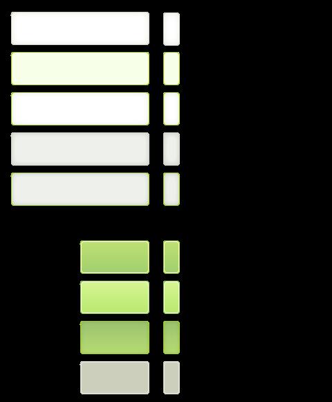 ed11f26ce9 Android用UIデザイン 入力フォーム&ボタン9patch(緑・グリーン ...